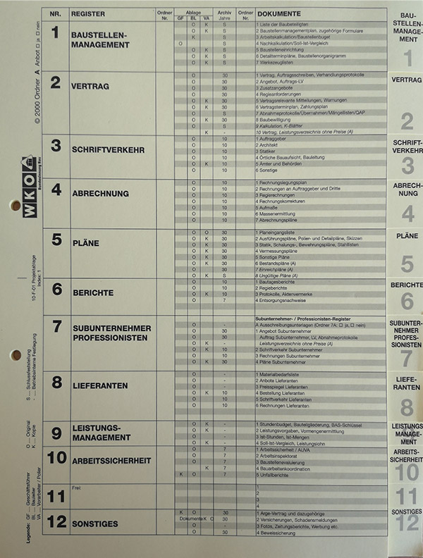 Registerkarten Bau